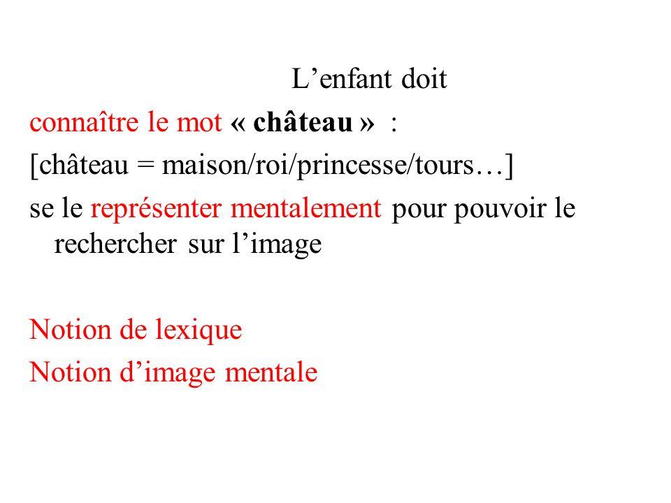 L'enfant doit connaître le mot « château » : [château = maison/roi/princesse/tours…]